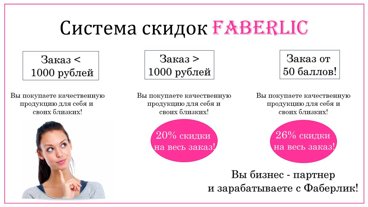 скидки faberlic
